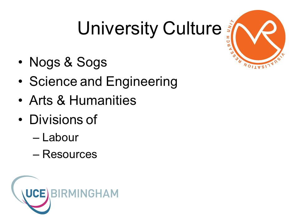 University Culture Nogs & Sogs Science and Engineering Arts & Humanities Divisions of –Labour –Resources