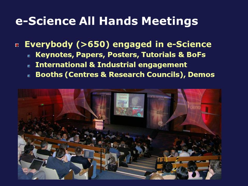 e-Science All Hands Meetings Everybody (>650) engaged in e-Science Keynotes, Papers, Posters, Tutorials & BoFs International & Industrial engagement Booths (Centres & Research Councils), Demos