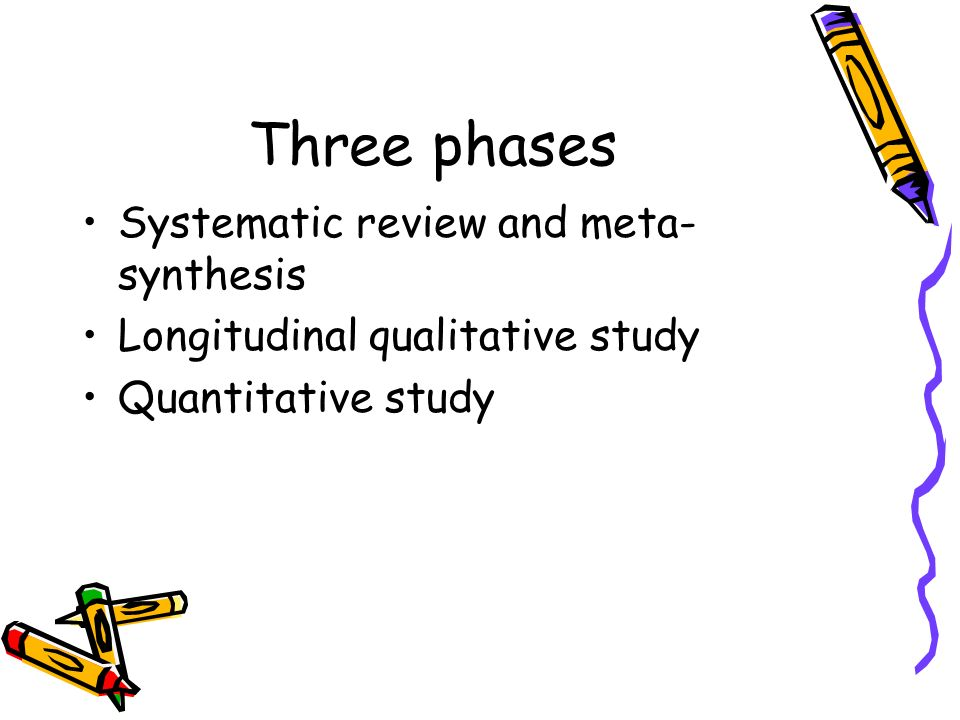 Three phases Systematic review and meta- synthesis Longitudinal qualitative study Quantitative study