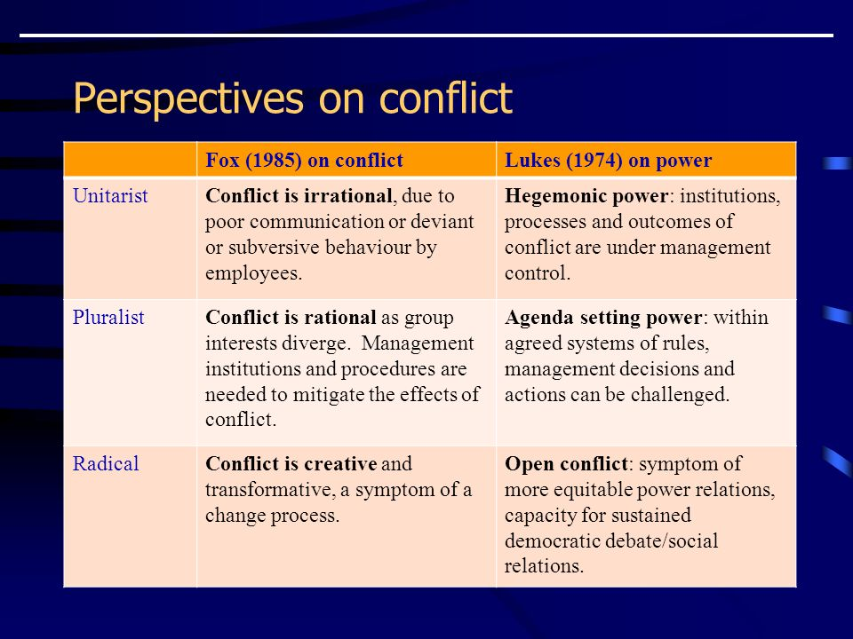 Perspectives on conflict Fox (1985) on conflictLukes (1974) on power UnitaristConflict is irrational, due to poor communication or deviant or subversive behaviour by employees.