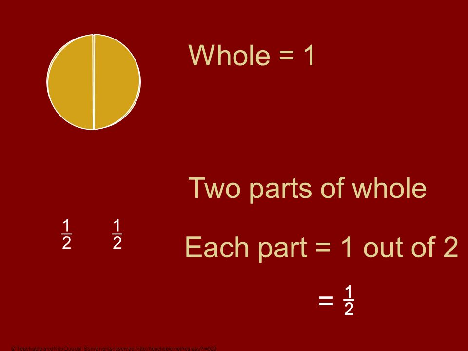Whole = 1 Two parts of whole Each part = 1 out of 2 = © Teachable and Nitu Duggal.