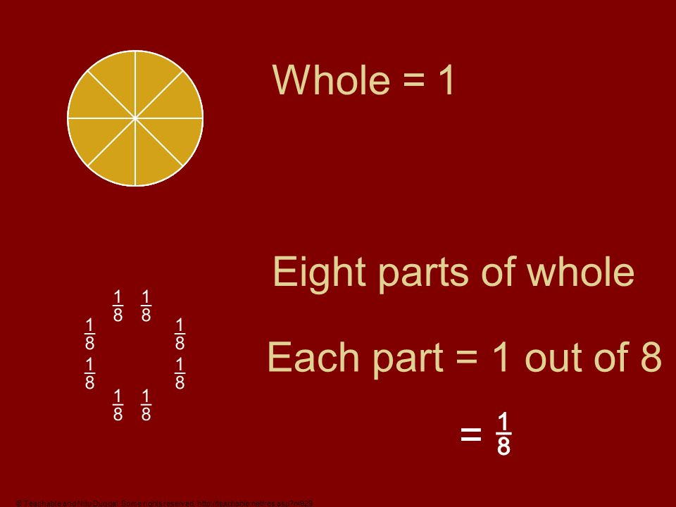 Whole = 1 Eight parts of whole Each part = 1 out of 8 = © Teachable and Nitu Duggal.
