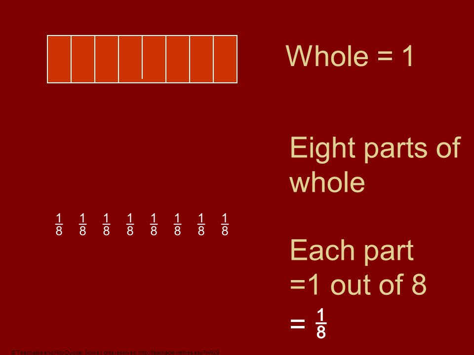 Whole = 1 Eight parts of whole Each part =1 out of 8 = © Teachable and Nitu Duggal.