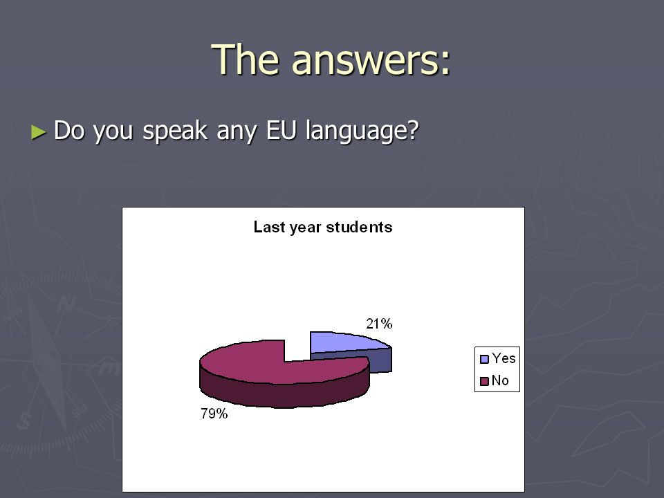 The answers: Do you speak any EU language Do you speak any EU language
