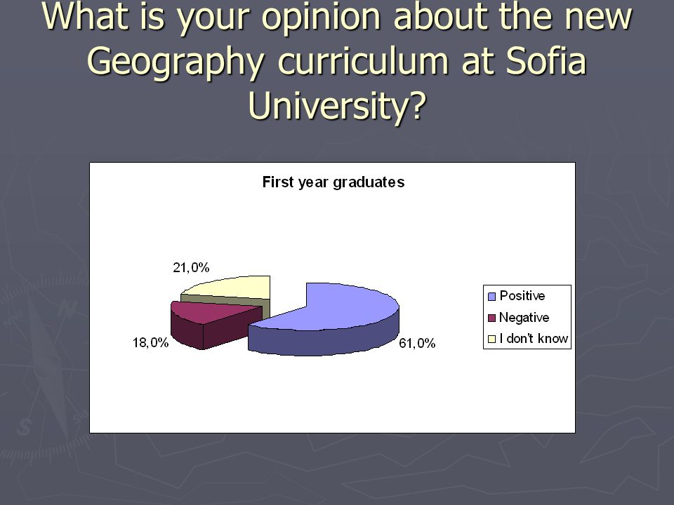 What is your opinion about the new Geography curriculum at Sofia University