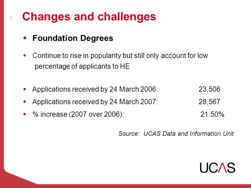 Changes and challenges Foundation Degrees Continue to rise in popularity but still only account for low percentage of applicants to HE Applications received by 24 March 2006:23,506 Applications received by 24 March 2007:28,567 % increase (2007 over 2006): 21.50% Source: UCAS Data and Information Unit