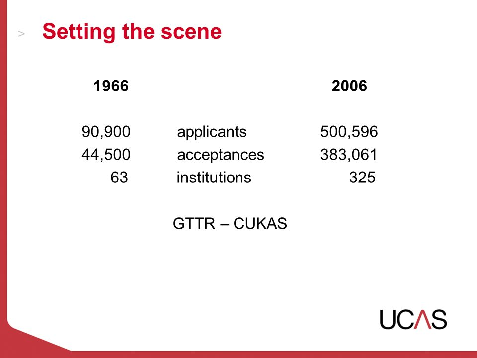 Setting the scene 19662006 90,900applicants500,596 44,500acceptances383,061 63 institutions 325 GTTR – CUKAS