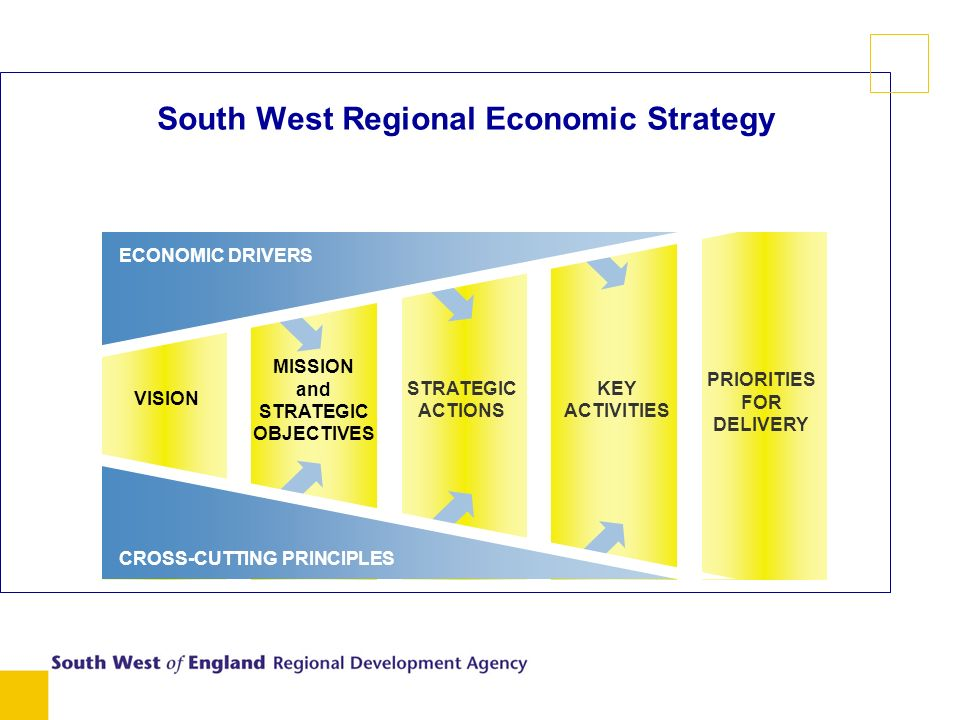 South West Regional Economic Strategy VISION MISSION and STRATEGIC OBJECTIVES STRATEGIC ACTIONS KEY ACTIVITIES PRIORITIES FOR DELIVERY CROSS-CUTTING PRINCIPLES ECONOMIC DRIVERS
