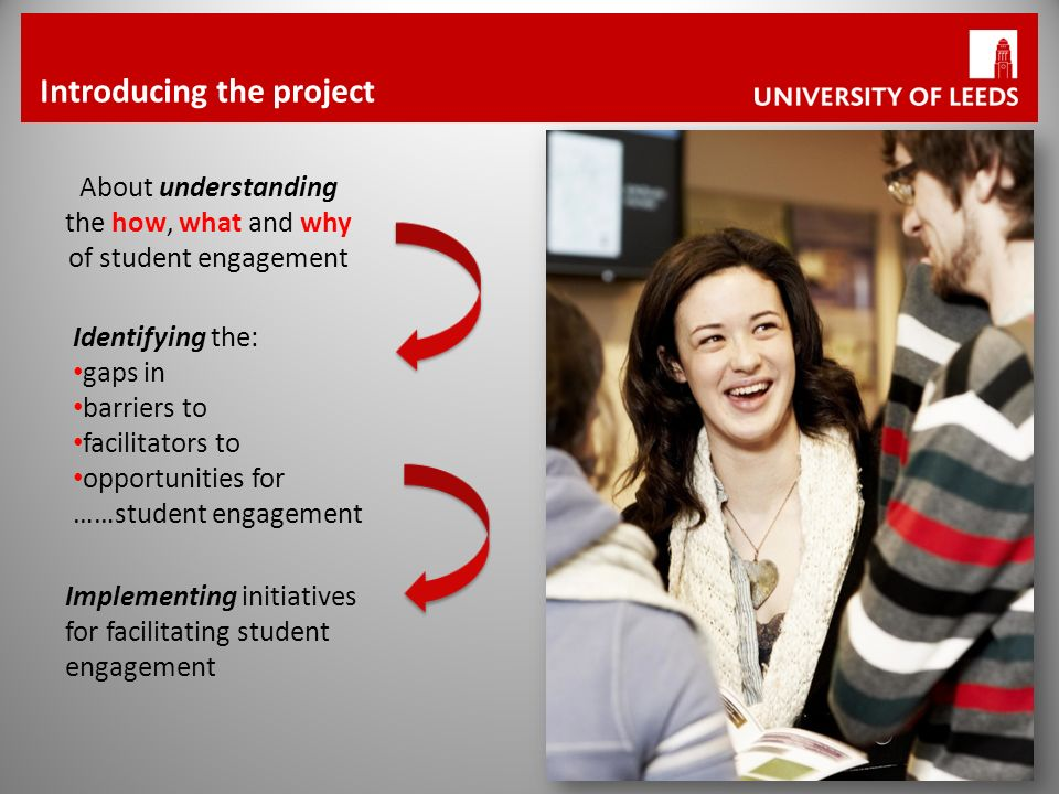 Introducing the project Identifying the: gaps in barriers to facilitators to opportunities for ……student engagement About understanding the how, what and why of student engagement Implementing initiatives for facilitating student engagement