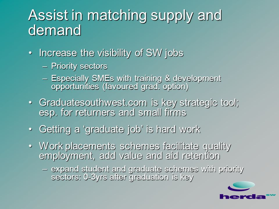 Assist in matching supply and demand Increase the visibility of SW jobsIncrease the visibility of SW jobs –Priority sectors –Especially SMEs with training & development opportunities (favoured grad.