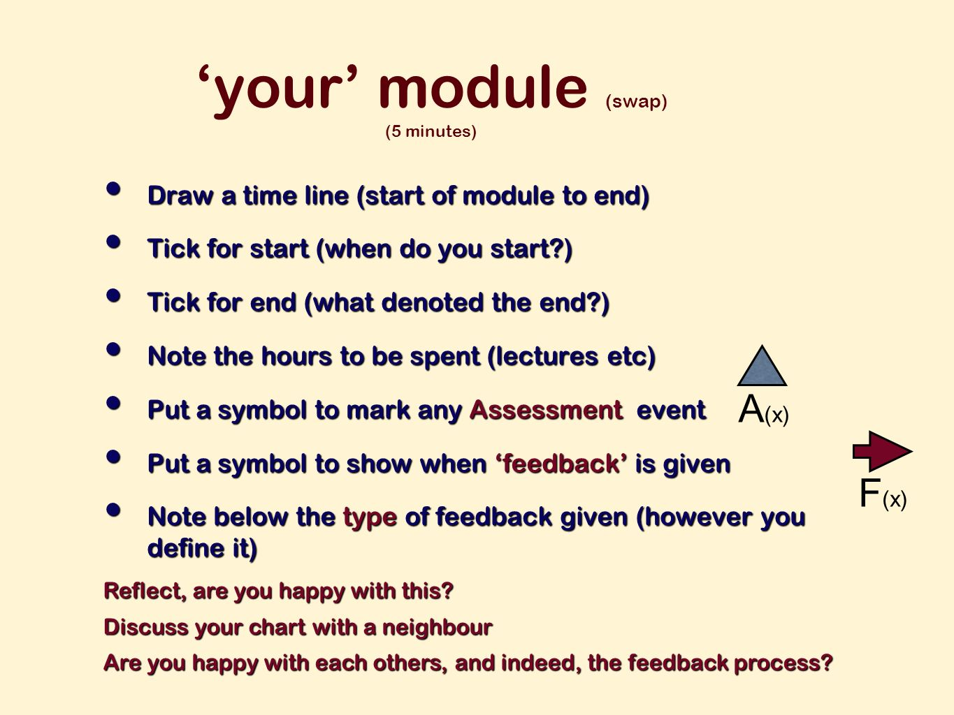 your module (swap) (5 minutes) Draw a time line (start of module to end) Draw a time line (start of module to end) Tick for start (when do you start ) Tick for start (when do you start ) Tick for end (what denoted the end ) Tick for end (what denoted the end ) Note the hours to be spent (lectures etc) Note the hours to be spent (lectures etc) Put a symbol to mark any Assessment event Put a symbol to mark any Assessment event Put a symbol to show when feedback is given Put a symbol to show when feedback is given Note below the type of feedback given (however you define it) Note below the type of feedback given (however you define it) A (x) F (x) Reflect, are you happy with this.
