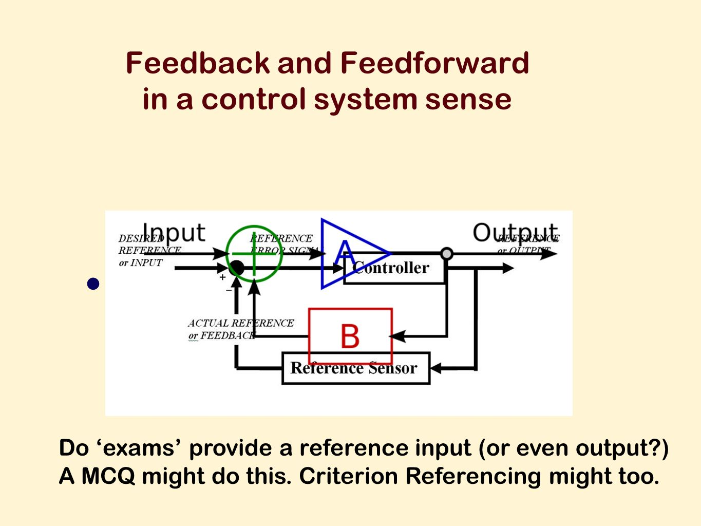Feedback and Feedforward in a control system sense Do exams provide a reference input (or even output ) A MCQ might do this.