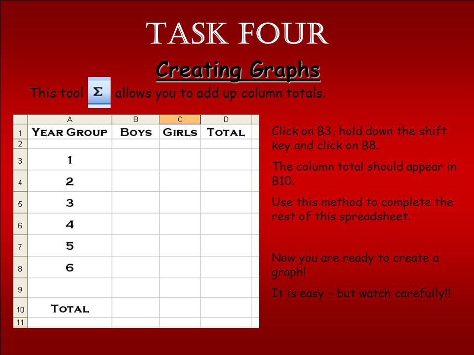 Task four Creating Graphs You can use spreadsheets to create graphs of your data.