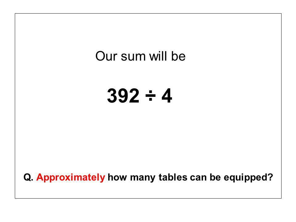 Our sum will be 392 ÷ 4 Q. Approximately how many tables can be equipped