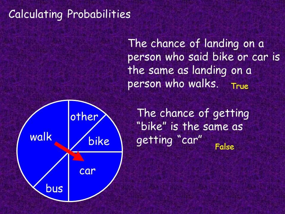 Calculating Probabilities car walk bus bike other The chance of landing on a person who said bike or car is the same as landing on a person who walks.