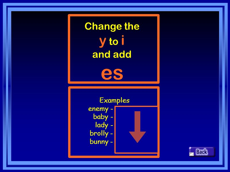 Change the y to i and add es Examples enemy - enemies baby - babies lady - ladies brolly - brollies bunny - bunnies