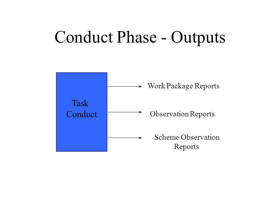 Conduct Phase - Outputs Task Conduct Work Package Reports Observation Reports Scheme Observation Reports