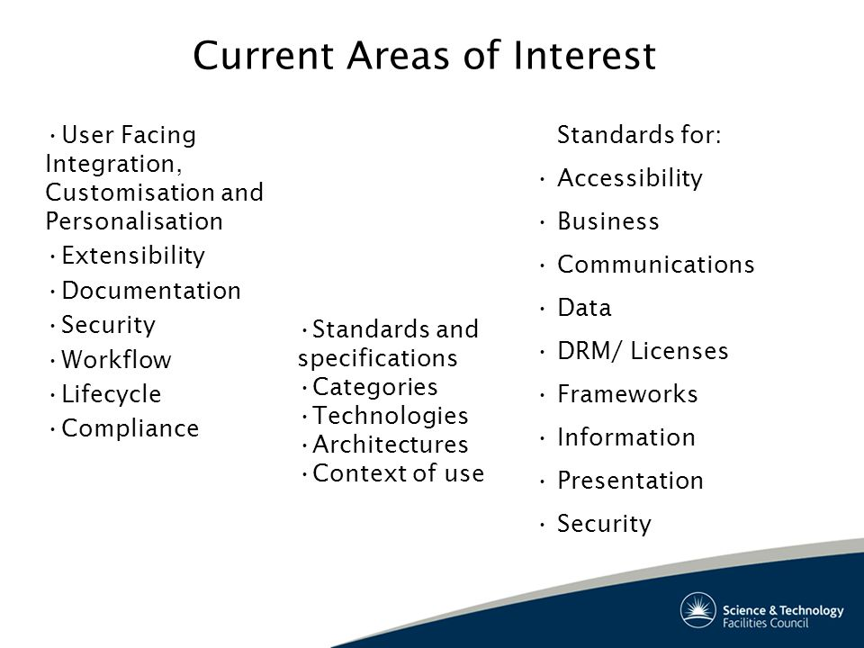 Current Areas of Interest User Facing Integration, Customisation and Personalisation Extensibility Documentation Security Workflow Lifecycle Compliance Standards for: Accessibility Business Communications Data DRM/ Licenses Frameworks Information Presentation Security Standards and specifications Categories Technologies Architectures Context of use