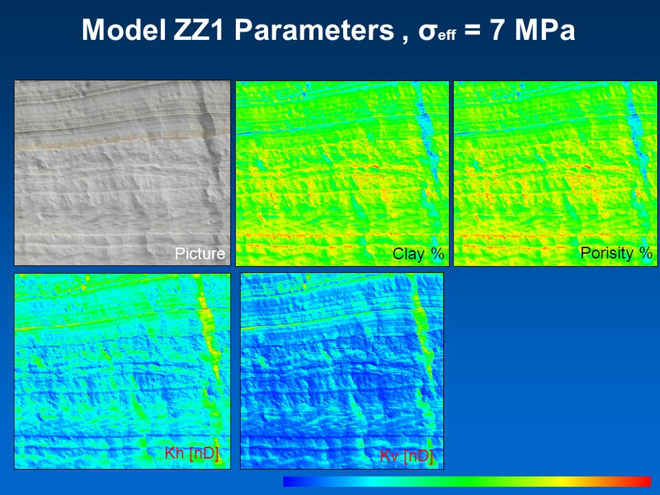 Model ZZ1 Parameters, σ eff = 7 MPa PictureClay % Porisity % Kh [nD] Kv [nD]