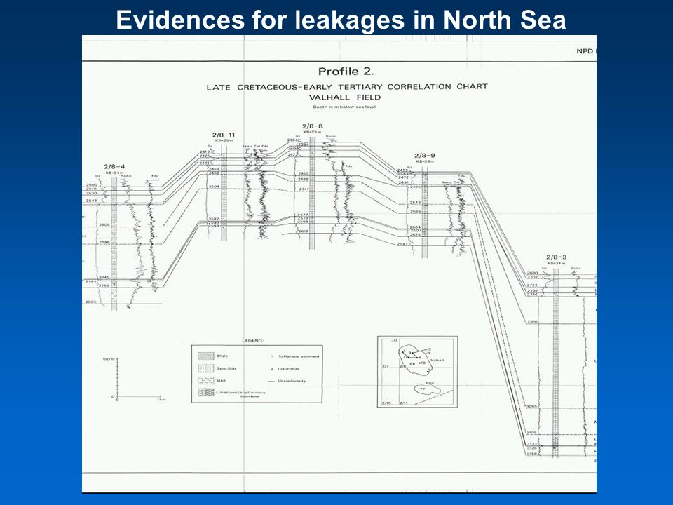 Evidences for leakages in North Sea