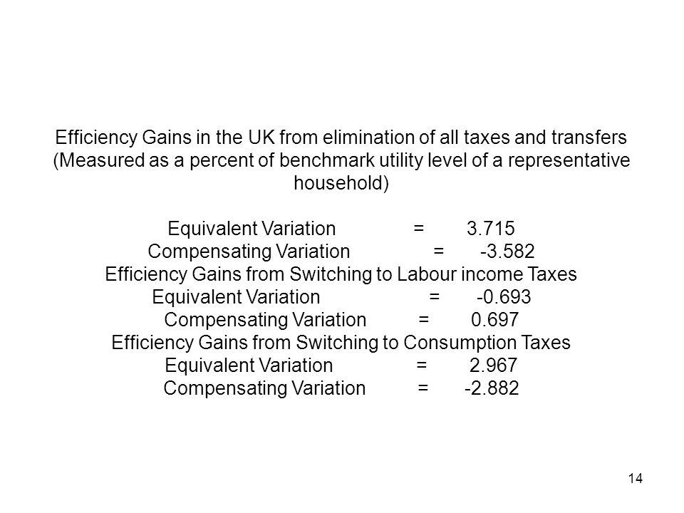 14 Efficiency Gains in the UK from elimination of all taxes and transfers (Measured as a percent of benchmark utility level of a representative household) Equivalent Variation = 3.715 Compensating Variation = -3.582 Efficiency Gains from Switching to Labour income Taxes Equivalent Variation = -0.693 Compensating Variation = 0.697 Efficiency Gains from Switching to Consumption Taxes Equivalent Variation = 2.967 Compensating Variation = -2.882