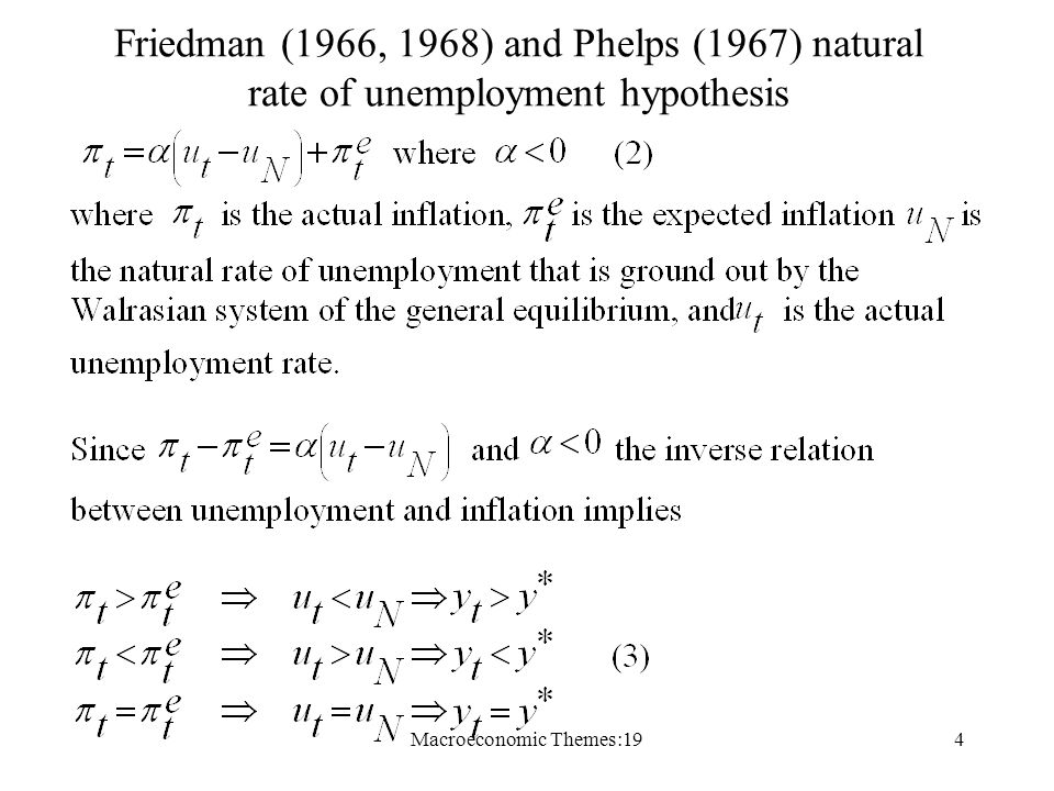 Macroeconomic Themes:194 Friedman (1966, 1968) and Phelps (1967) natural rate of unemployment hypothesis