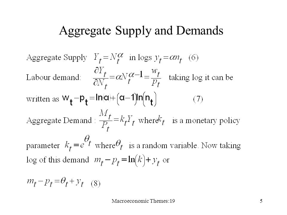 Macroeconomic Themes:195 Aggregate Supply and Demands
