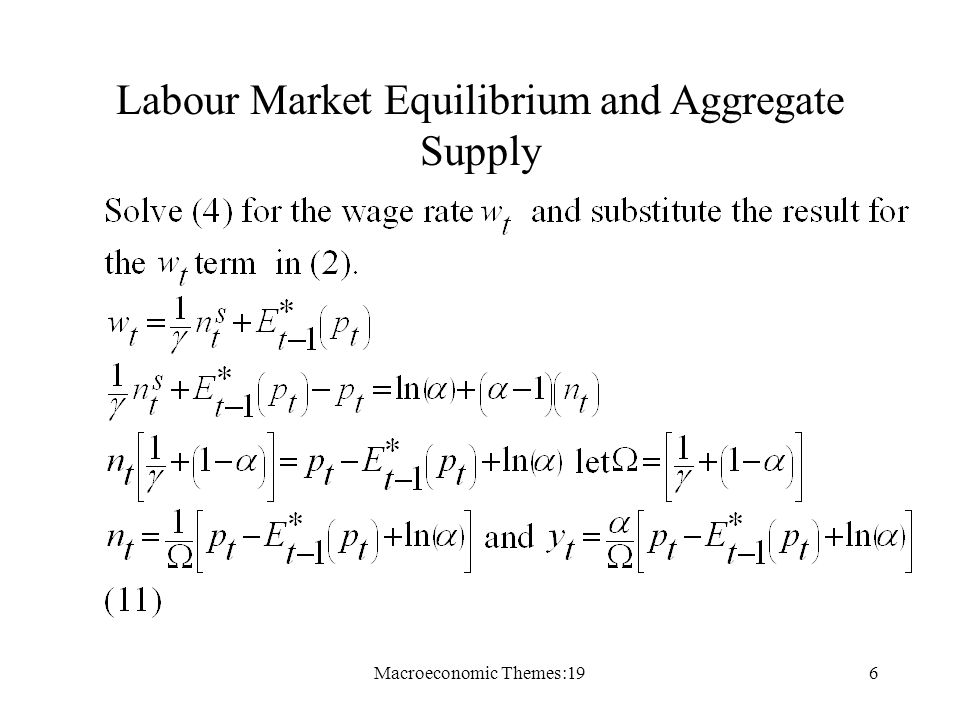Macroeconomic Themes:196 Labour Market Equilibrium and Aggregate Supply