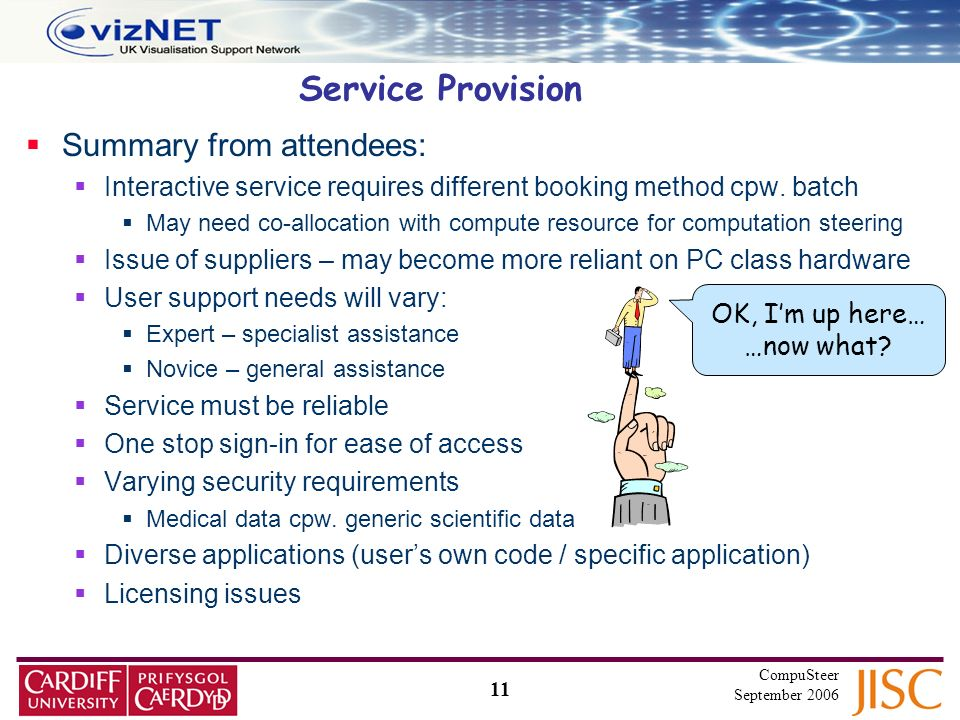 11 CompuSteer September 2006 Service Provision Summary from attendees: Interactive service requires different booking method cpw.