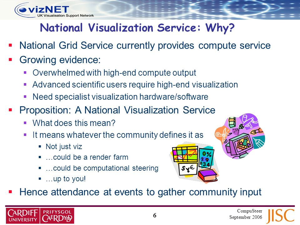 6 CompuSteer September 2006 National Visualization Service: Why.