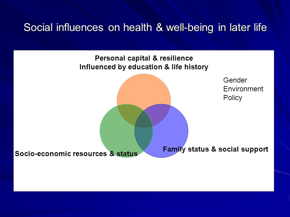 Social influences on health & well-being in later life Gender Environment Policy