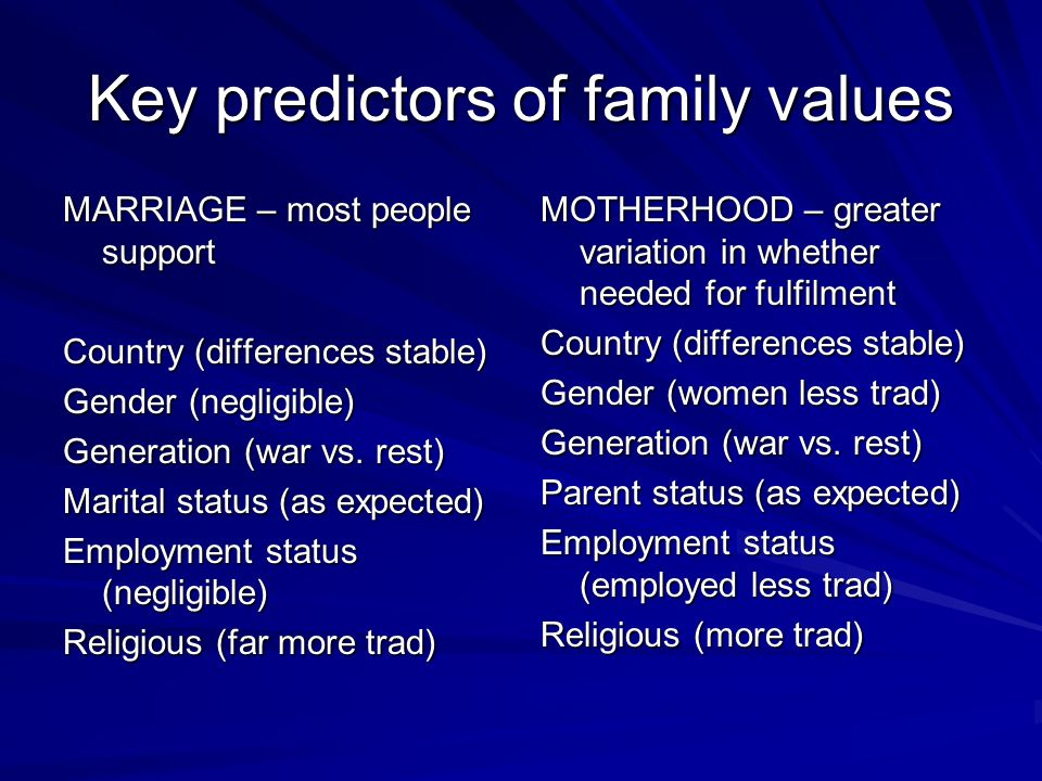 Key predictors of family values MARRIAGE – most people support Country (differences stable) Gender (negligible) Generation (war vs.