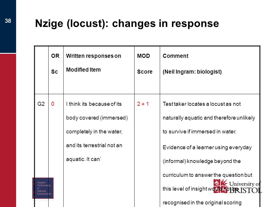 38 Nzige (locust): changes in response OR Sc Written responses on Modified Item MOD Score Comment (Neil Ingram: biologist) G20I think its because of its body covered (immersed) completely in the water, and its terrestrial not an aquatic.
