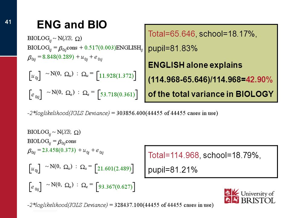 41 ENG and BIO 41 Total=65.646, school=18.17%, pupil=81.83% ENGLISH alone explains (114.968-65.646)/114.968=42.90% of the total variance in BIOLOGY Total=114.968, school=18.79%, pupil=81.21%