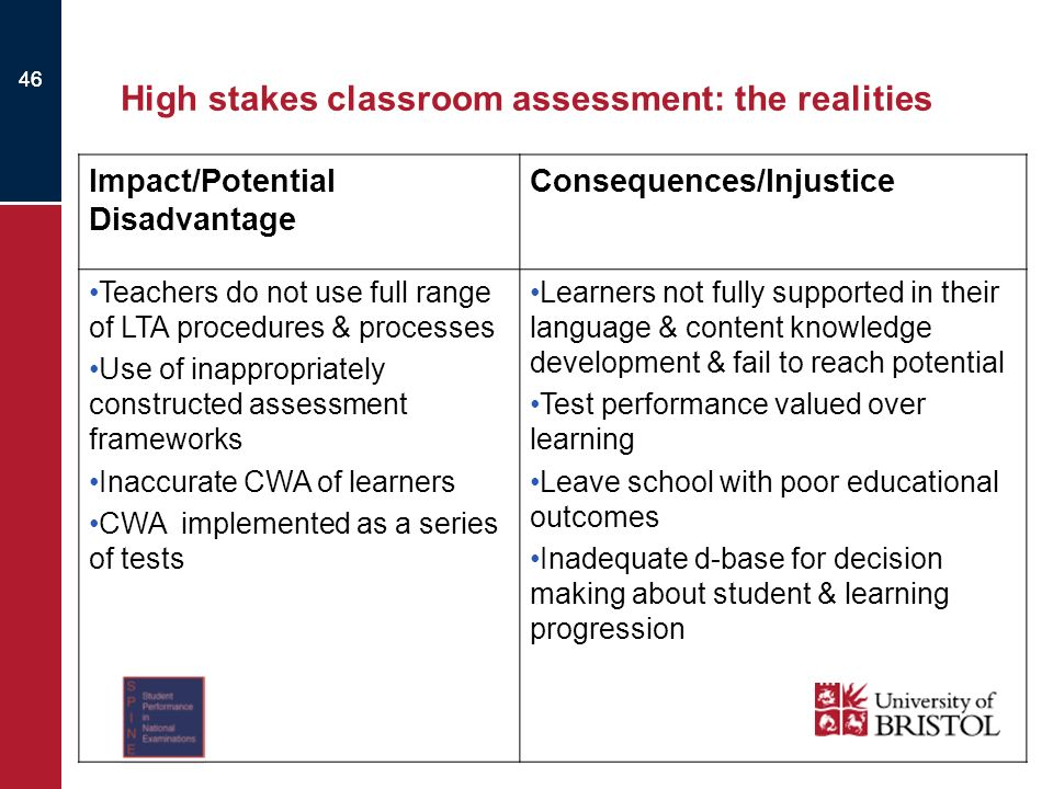 46 High stakes classroom assessment: the realities Impact/Potential Disadvantage Consequences/Injustice Teachers do not use full range of LTA procedures & processes Use of inappropriately constructed assessment frameworks Inaccurate CWA of learners CWA implemented as a series of tests Learners not fully supported in their language & content knowledge development & fail to reach potential Test performance valued over learning Leave school with poor educational outcomes Inadequate d-base for decision making about student & learning progression