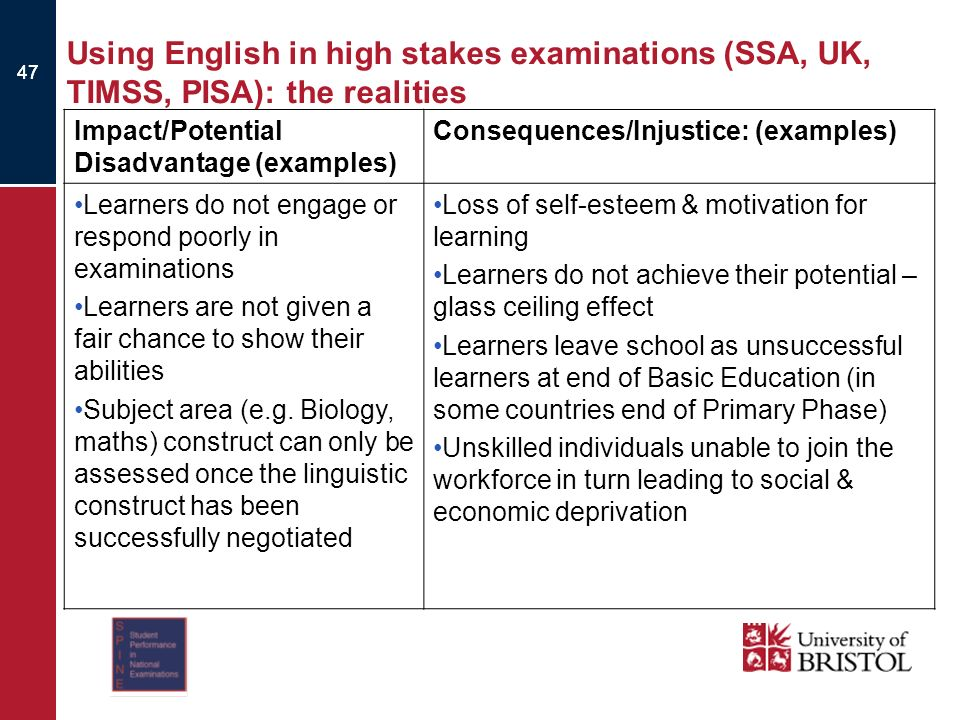 47 Using English in high stakes examinations (SSA, UK, TIMSS, PISA): the realities Impact/Potential Disadvantage (examples) Consequences/Injustice: (examples) Learners do not engage or respond poorly in examinations Learners are not given a fair chance to show their abilities Subject area (e.g.
