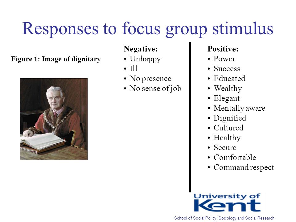 Responses to focus group stimulus Figure 1: Image of dignitary Positive: Power Success Educated Wealthy Elegant Mentally aware Dignified Cultured Healthy Secure Comfortable Command respect Negative: Unhappy Ill No presence No sense of job School of Social Policy, Sociology and Social Research