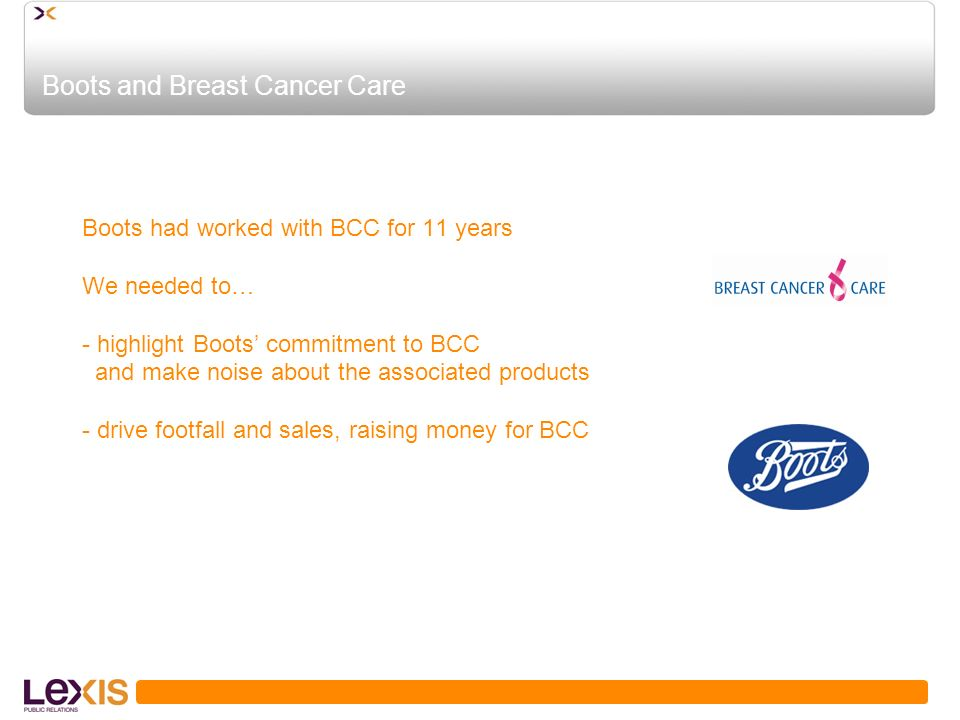 Boots and Breast Cancer Care Boots had worked with BCC for 11 years We needed to… - highlight Boots commitment to BCC and make noise about the associated products - drive footfall and sales, raising money for BCC