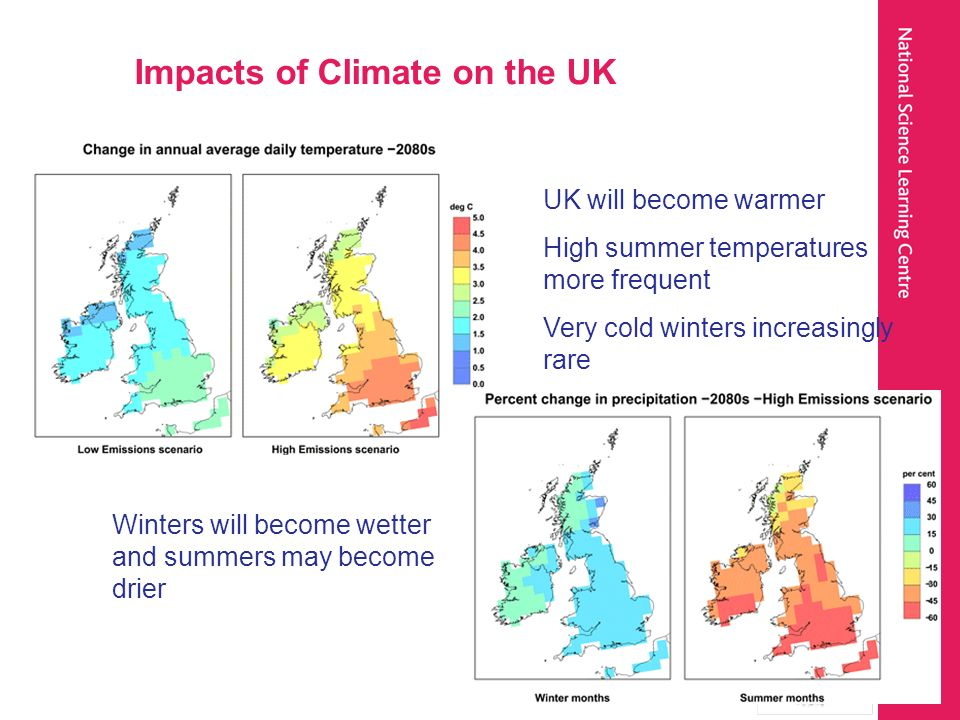 Impacts of Climate on the UK UK will become warmer High summer temperatures more frequent Very cold winters increasingly rare Winters will become wetter and summers may become drier