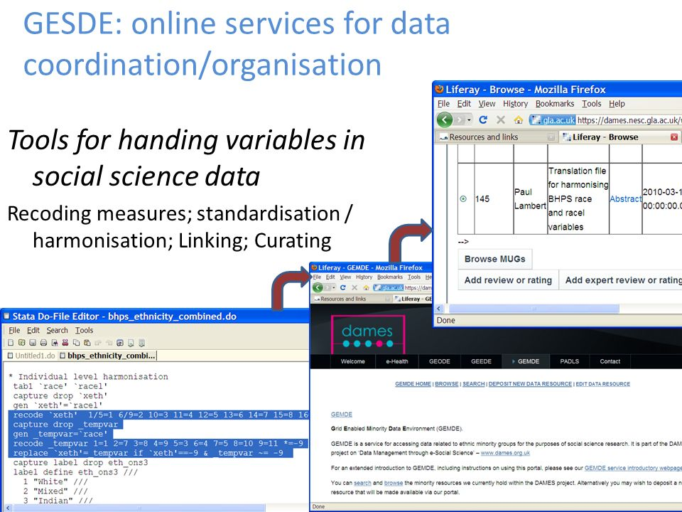 GESDE: online services for data coordination/organisation Tools for handing variables in social science data Recoding measures; standardisation / harmonisation; Linking; Curating 17/MAR/2010 DIR workshop: Handling Social Science Data 3