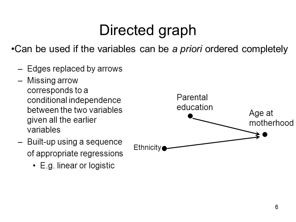 6 Directed graph –Edges replaced by arrows –Missing arrow corresponds to a conditional independence between the two variables given all the earlier variables –Built-up using a sequence of appropriate regressions E.g.