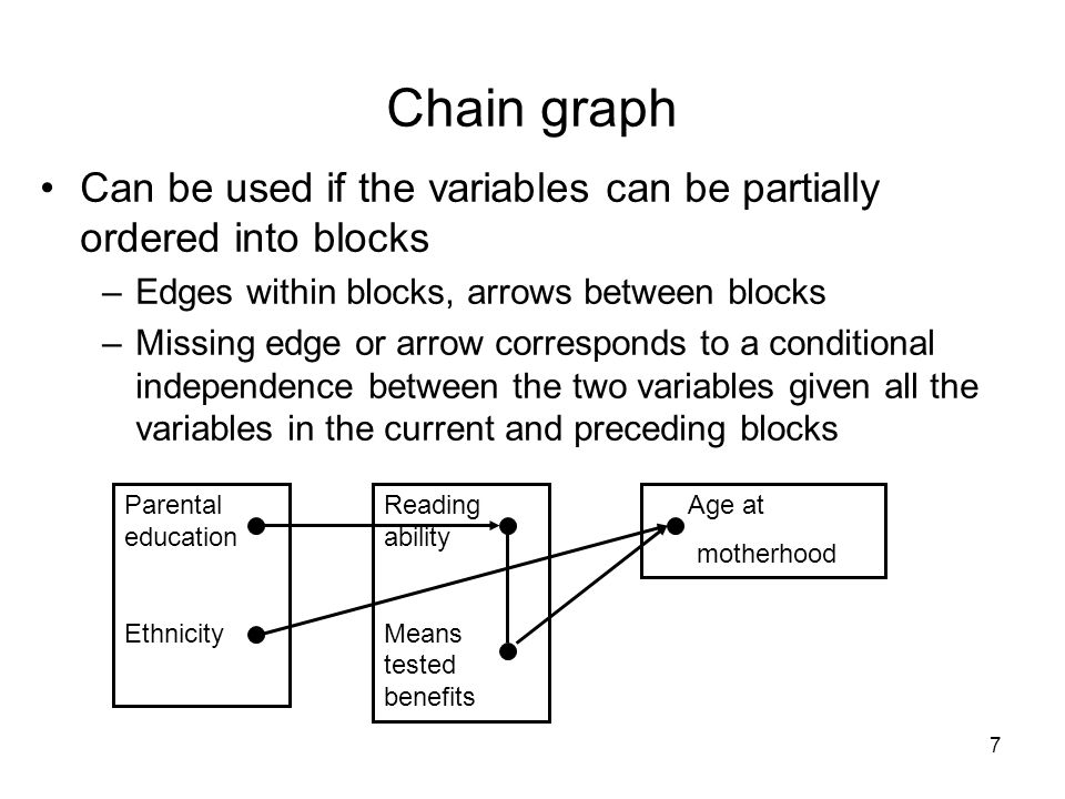 7 Chain graph Can be used if the variables can be partially ordered into blocks –Edges within blocks, arrows between blocks –Missing edge or arrow corresponds to a conditional independence between the two variables given all the variables in the current and preceding blocks Parental education Ethnicity Reading ability Means tested benefits Age at motherhood