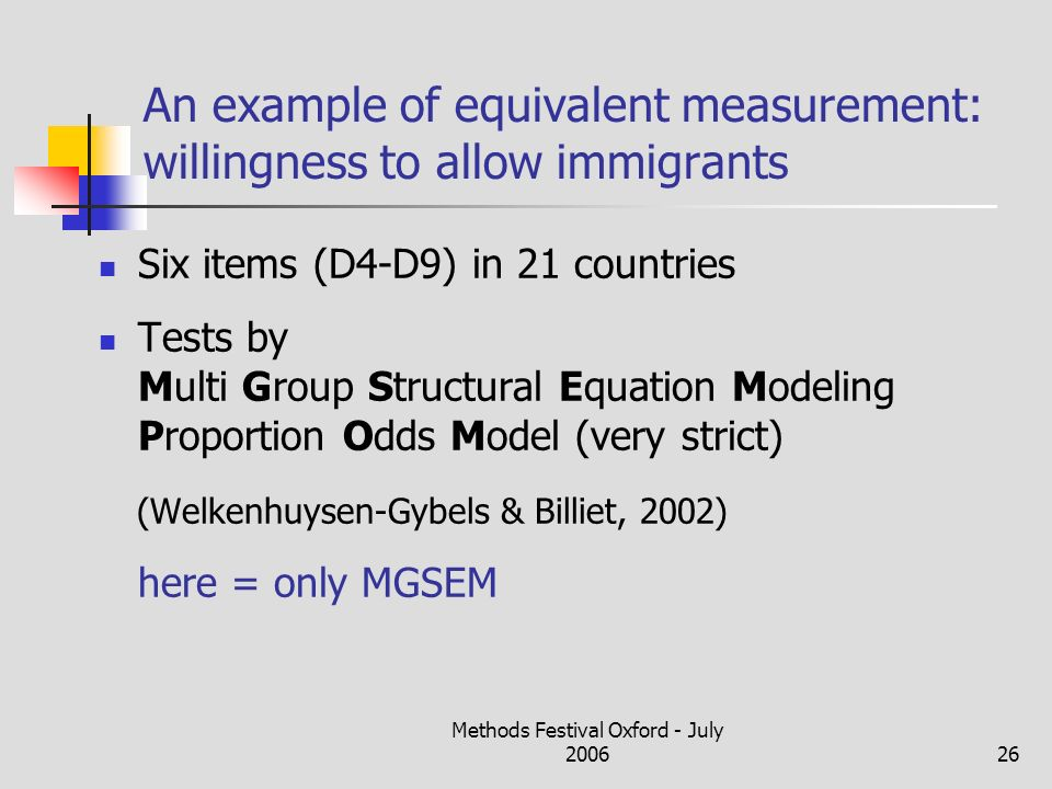 Methods Festival Oxford - July 200626 An example of equivalent measurement: willingness to allow immigrants Six items (D4-D9) in 21 countries Tests by Multi Group Structural Equation Modeling Proportion Odds Model (very strict) (Welkenhuysen-Gybels & Billiet, 2002) here = only MGSEM