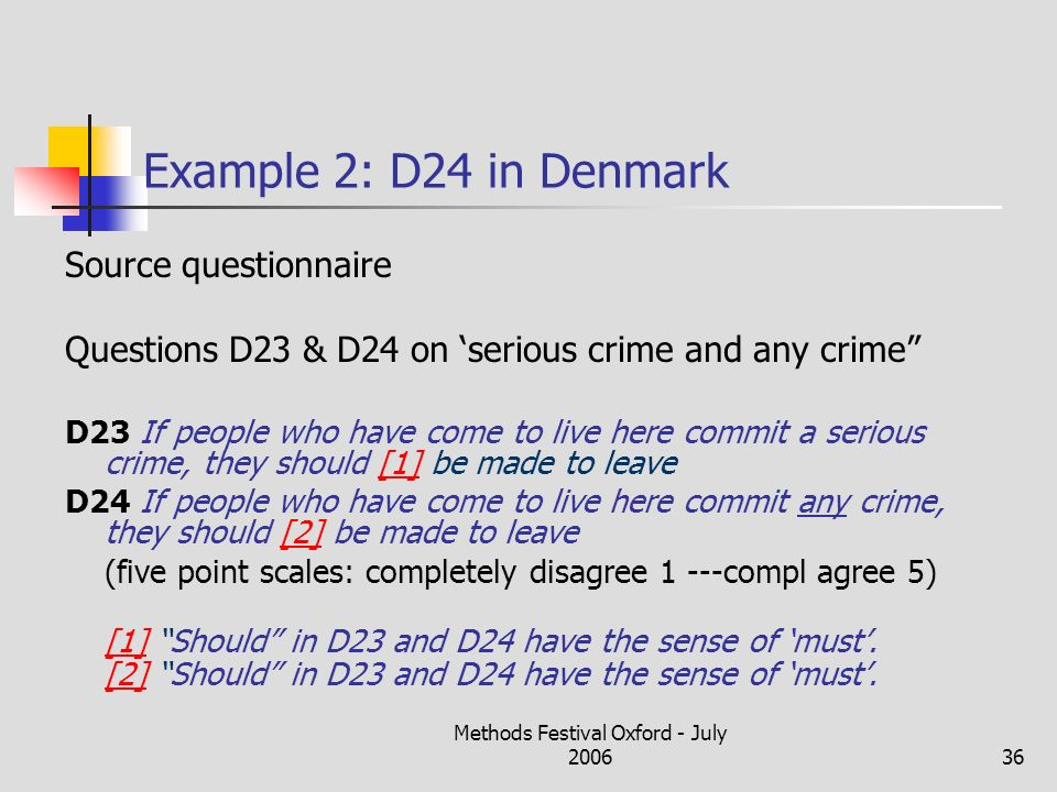 Methods Festival Oxford - July 200636 Example 2: D24 in Denmark Source questionnaire Questions D23 & D24 on serious crime and any crime D23 If people who have come to live here commit a serious crime, they should [1] be made to leave[1] D24 If people who have come to live here commit any crime, they should [2] be made to leave[2] (five point scales: completely disagree 1 ---compl agree 5) [1][1] Should in D23 and D24 have the sense of must.