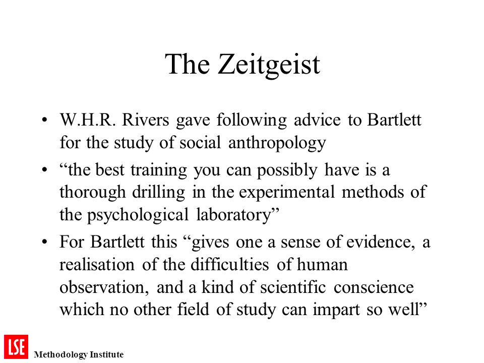 Methodology Institute The Zeitgeist W.H.R.