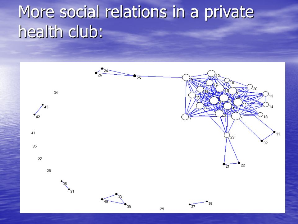 More social relations in a private health club: