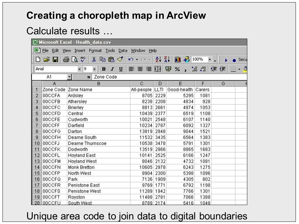 Creating a choropleth map in ArcView Calculate results … Unique area code to join data to digital boundaries