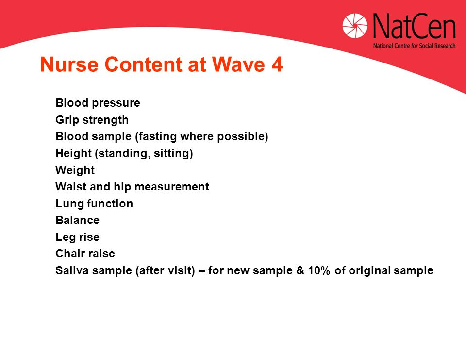 Nurse Content at Wave 4 Blood pressure Grip strength Blood sample (fasting where possible) Height (standing, sitting) Weight Waist and hip measurement Lung function Balance Leg rise Chair raise Saliva sample (after visit) – for new sample & 10% of original sample
