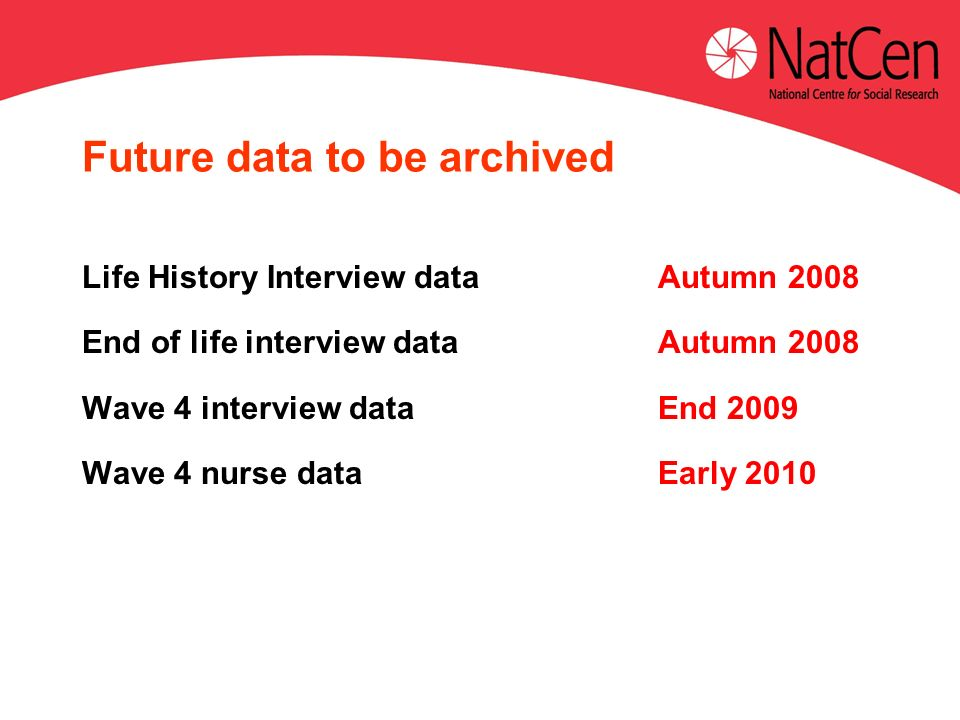 Future data to be archived Life History Interview dataAutumn 2008 End of life interview dataAutumn 2008 Wave 4 interview dataEnd 2009 Wave 4 nurse dataEarly 2010