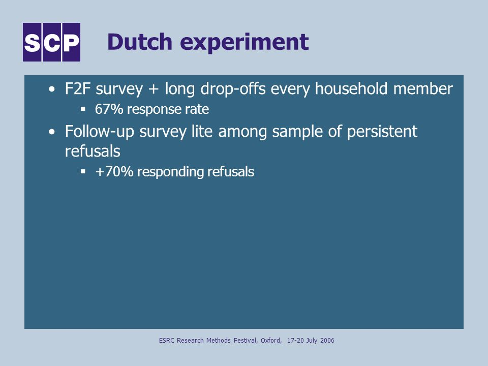 ESRC Research Methods Festival, Oxford, 17-20 July 2006 Dutch experiment F2F survey + long drop-offs every household member 67% response rate Follow-up survey lite among sample of persistent refusals +70% responding refusals